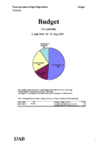 Budget 14-15